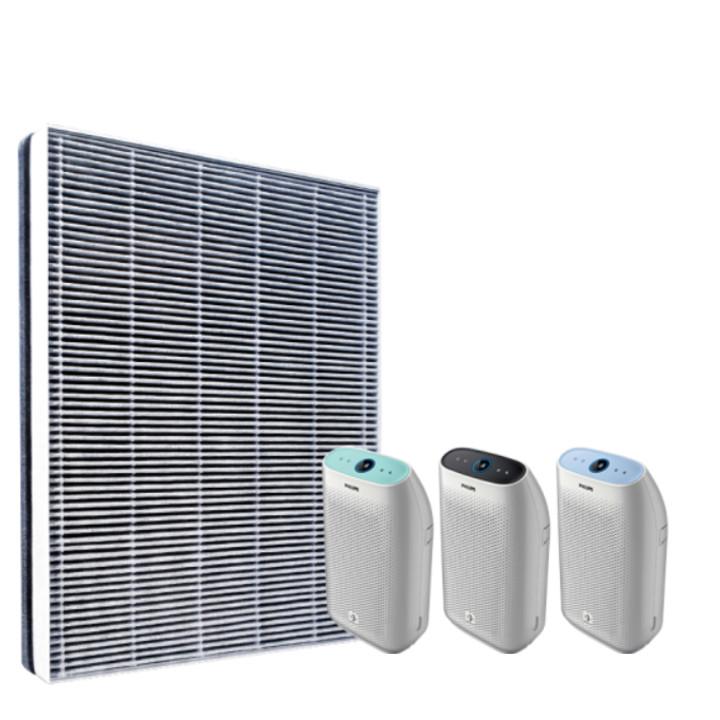 Tấm lọc, màng lọc không khí Philips cao cấp FY1417 dùng cho các mã AC1210, AC1214, AC1216 - Hàng chính hãng