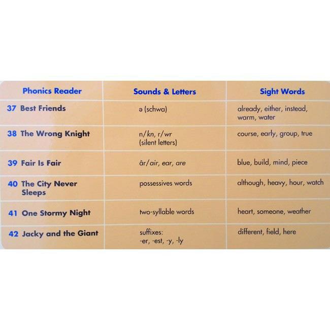 Scholastic Phonics Booster Books : Box Set Level 7 (Include 6 Books, 2 Workbooks and 2 Audio CDs)