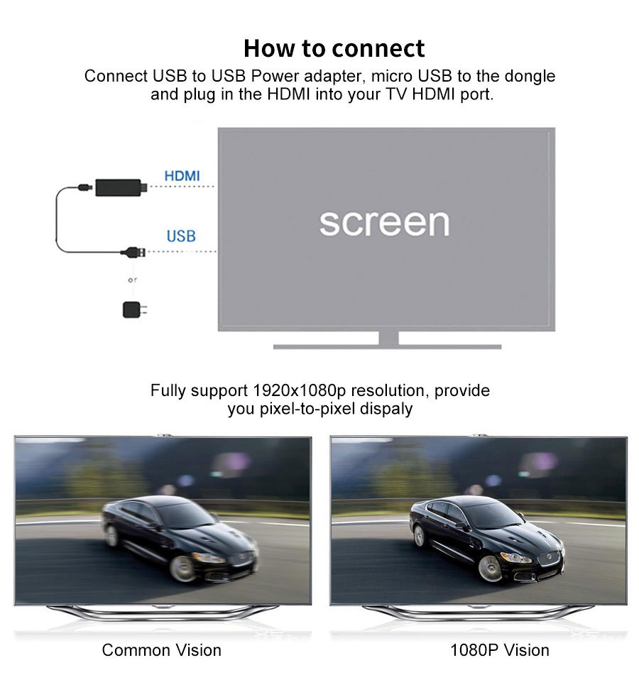 Thiết Bị Truyền Hình Ảnh Không Dây Chuẩn 2.4GHz Từ Điện Thoại Lên Tivi Máy Chiếu  Q1 Hỗ Trợ Kết Nối Cổng HDMI và AV Chất Lượng Full HD 1080p