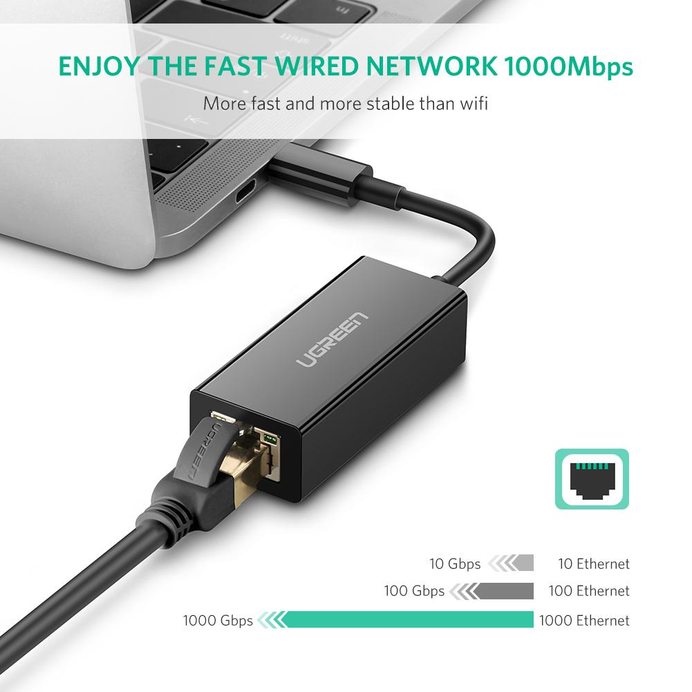 Cáp USB Type-C To Lan Gigabit 10/100/1000 Ugreen 50307- Tặng Dây Lan 2M - Hàng Chính Hãng