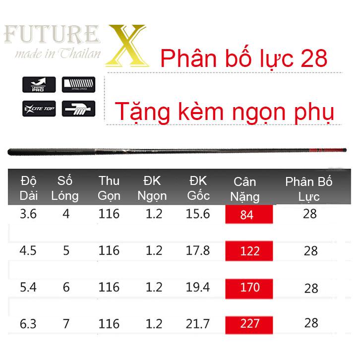 Cần câu tay Future X 5H
