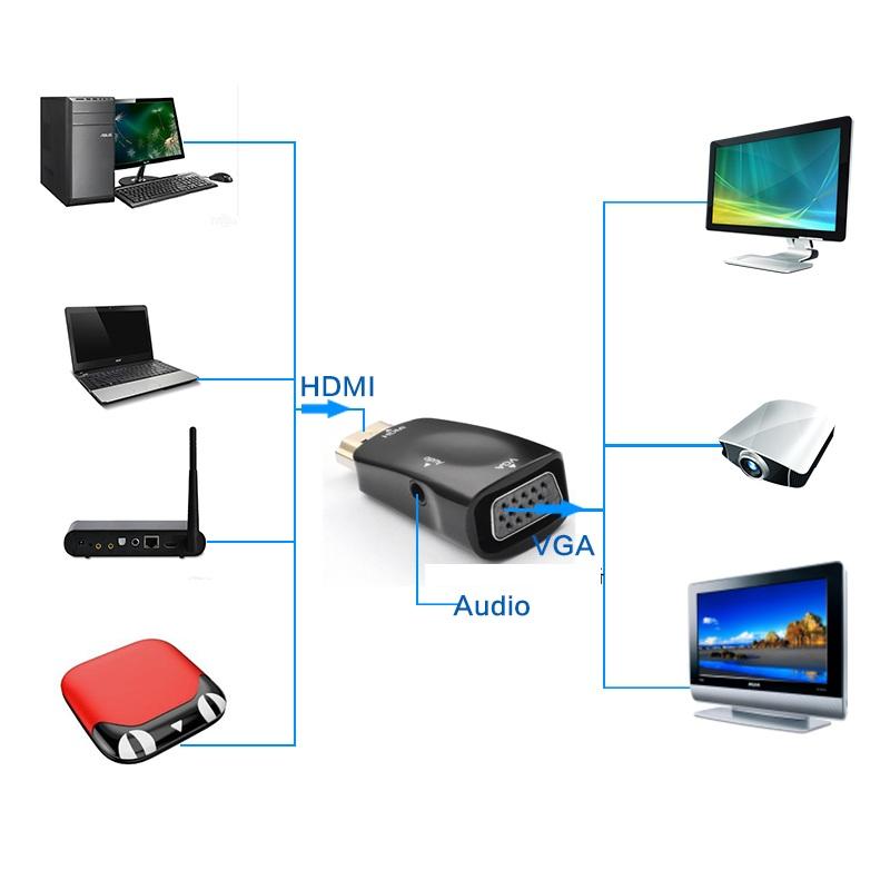 Đầu chuyển đổi tín hiệu từ HDMI sang VGA