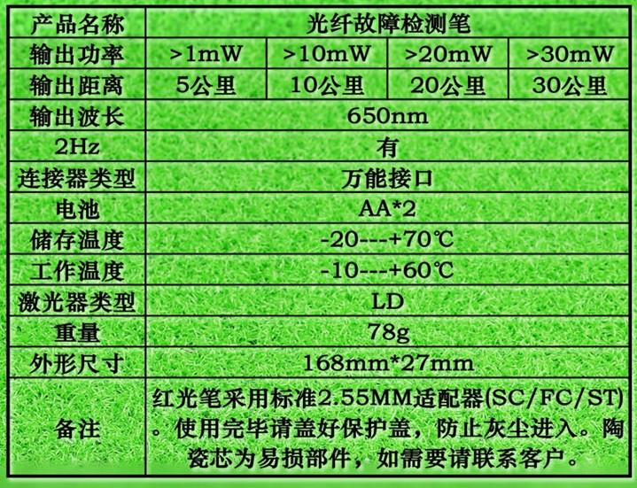 Bút soi sợi quang 5km HT-1