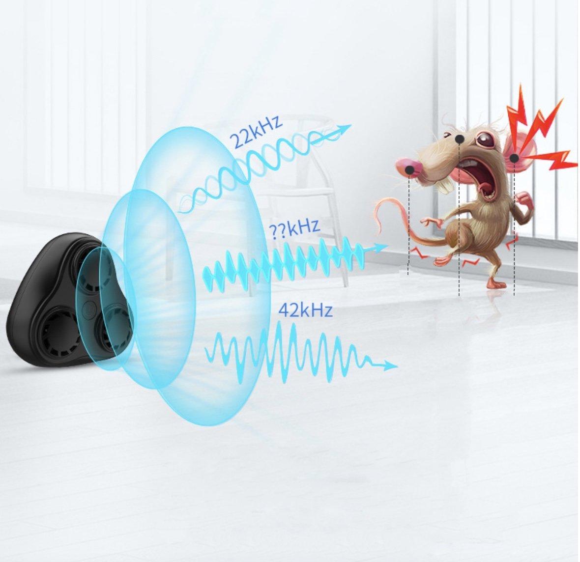 Thiết bị đuổi chuột sóng siêu âm BG310 PEST REPELLER