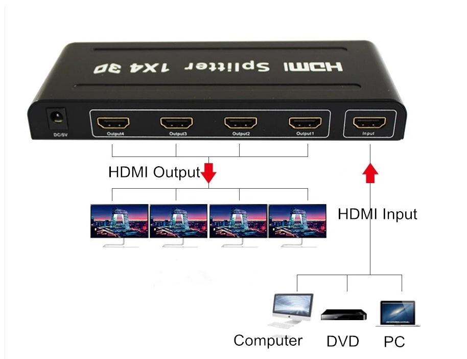Bộ chia HDMI 1 ra 4 hỗ trợ 3D - HDMI Spitlter 1 in 4 out 1080p PCM-104 - Hàng Nhập Khẩu