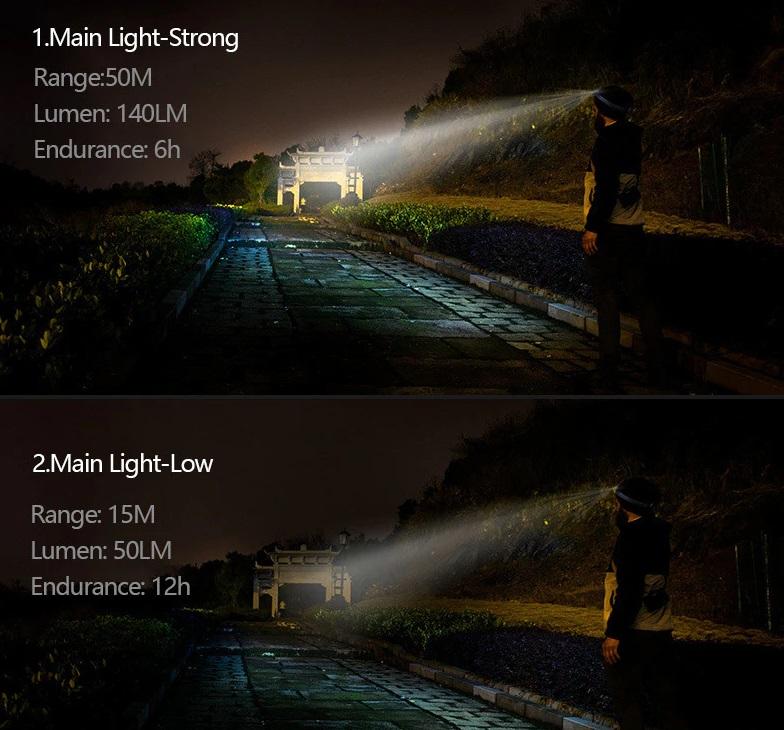 Đèn Đeo Trán Đội Đầu SIÊU SÁNG 4 CHẾ ĐỘ Chống Nước NATUREHIKE NH17G025-D 140Lumen Du Lịch Khám Phá Sạc Siêu Nhanh