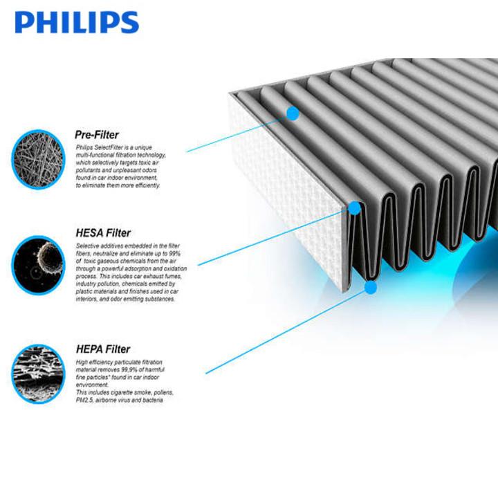 Tấm lọc, màng lọc không khí Philips FY2428 dùng cho các mã AC2882, AC2885, AC2887, AC2889, AC2886, AC2888, AC2890, AC2878, AC3829, AC3829 - Hàng nhập khẩu