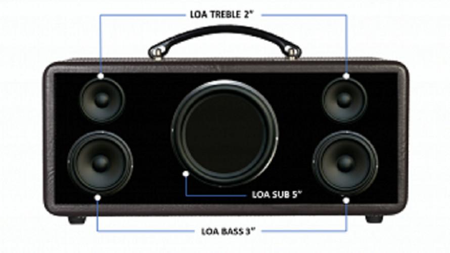 Loa Karaoke Mini KBeatbox KS360MS  Của Acnos Tích hợp đầu máy phát Wifi, Bluetooth 5.0 - Chính Hãng