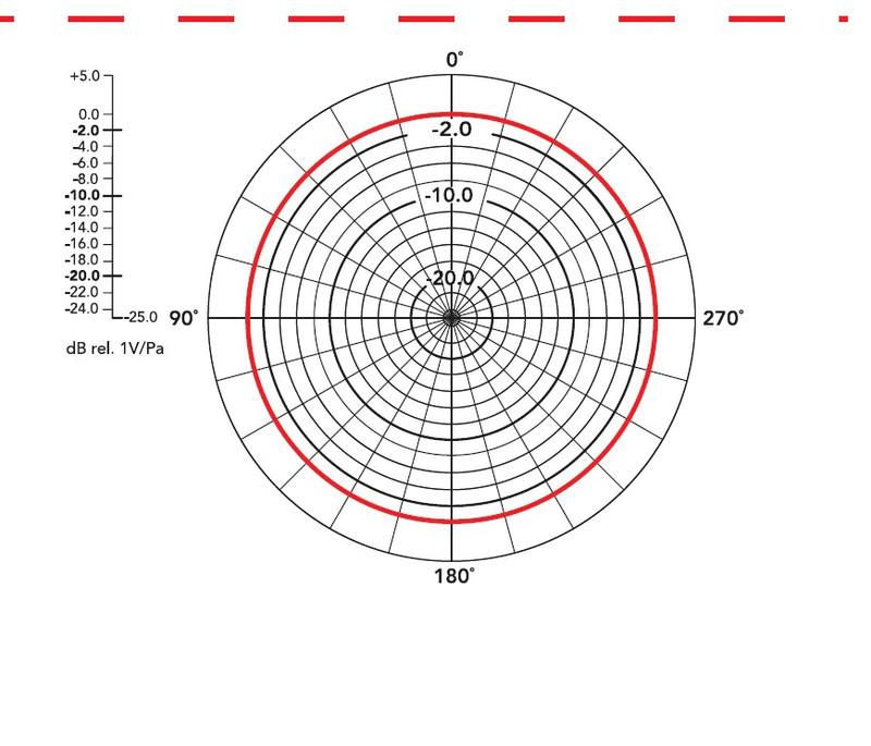 Micro BOYA BY-LM10(kèm giá đỡ) Thu Âm Tốt Nhất Cho Điện Thoại, Máy Tính, Máy Quay - Hàng Chính Hãng