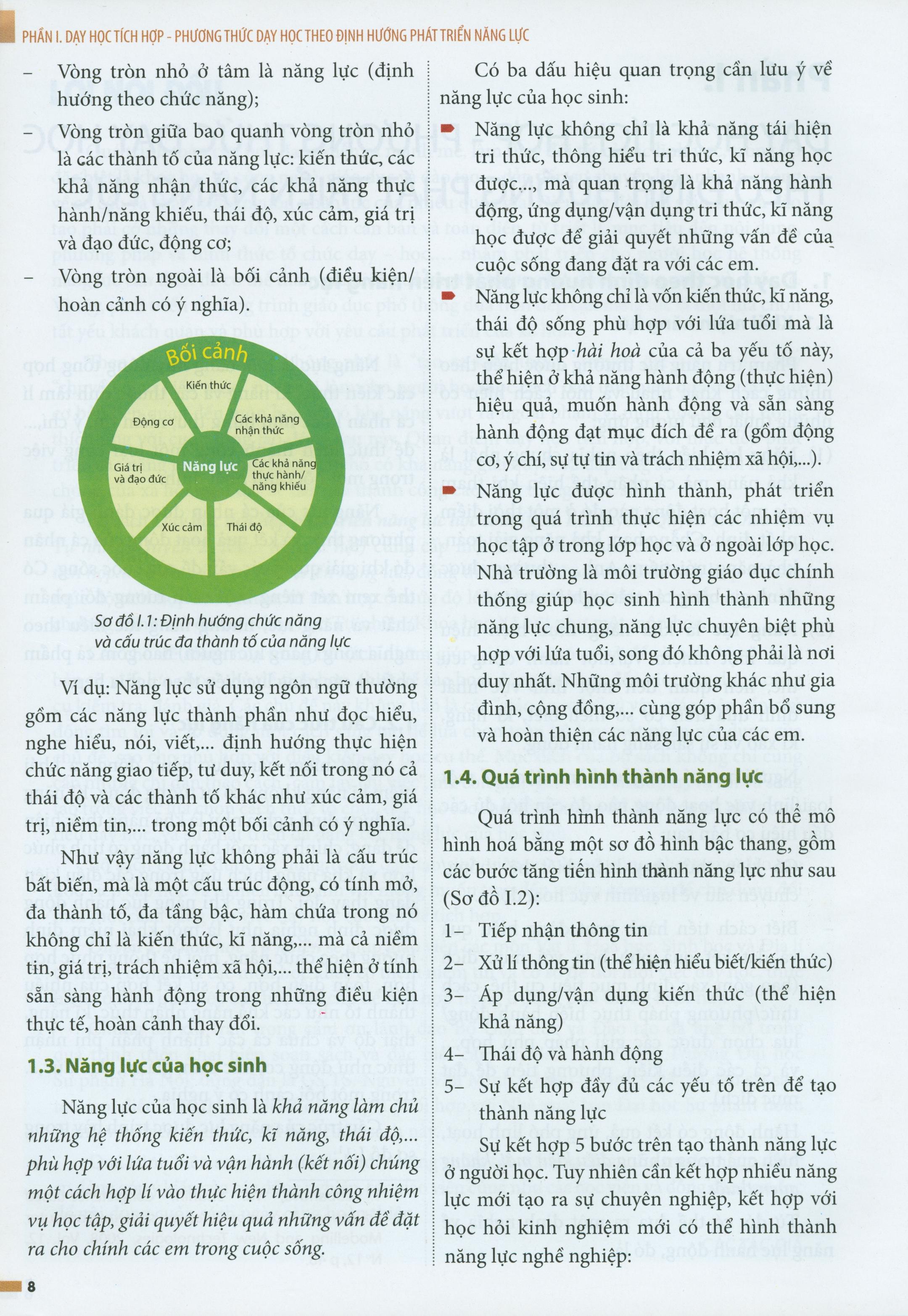 Dạy Học Tích Hợp Phát Triển Năng Lực Học Sinh - Quyển 1 - Khoa Học Tự Nhiên (bìa cứng)