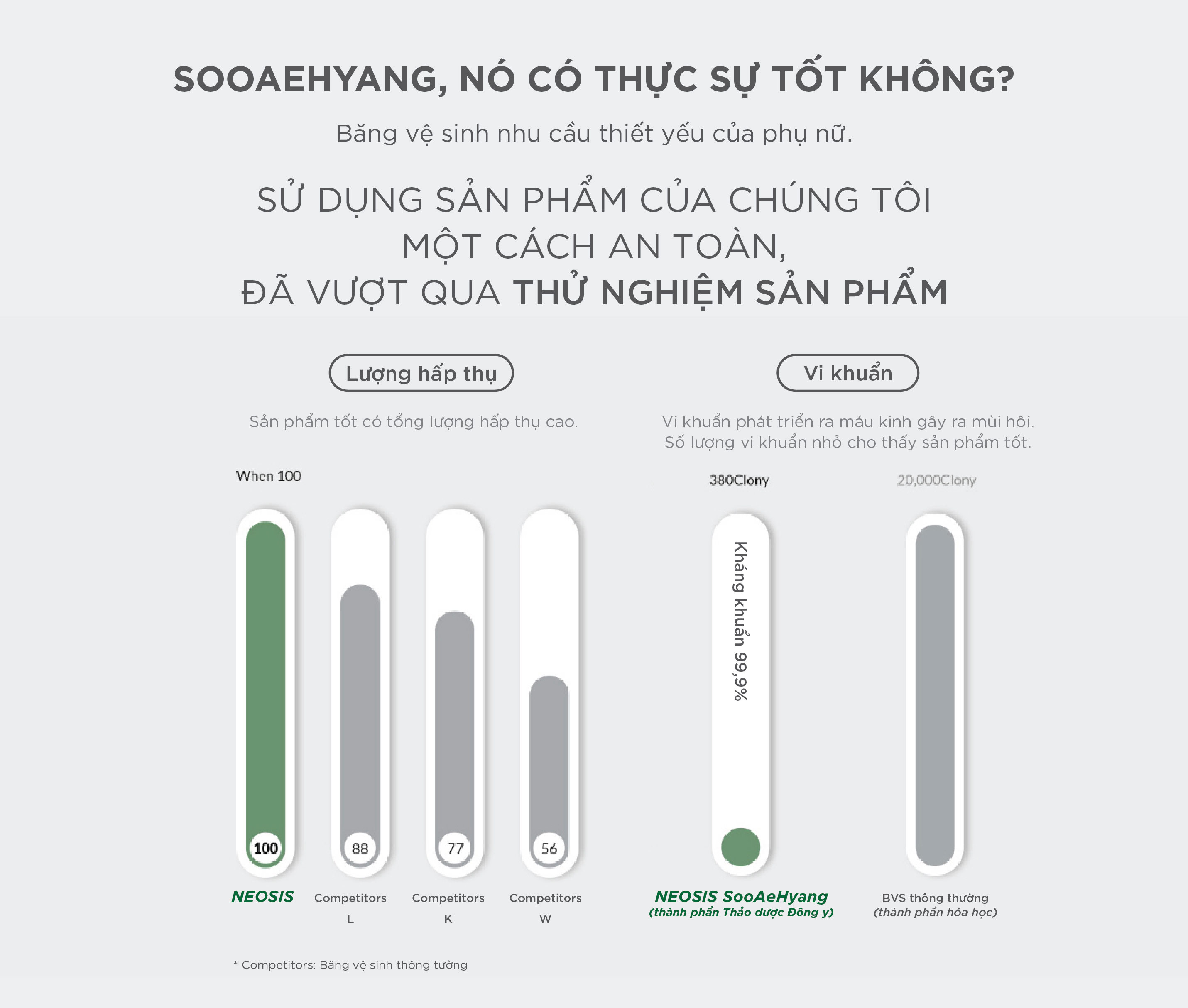 COMBO 2 GÓI BĂNG VỆ SINH HỮU CƠ THẢO DƯỢC NEOSIS SOOAEHYANG BAN NGÀY của Hàn Quốc_Size L (KT: 28cm)_1 gói/10 miếng