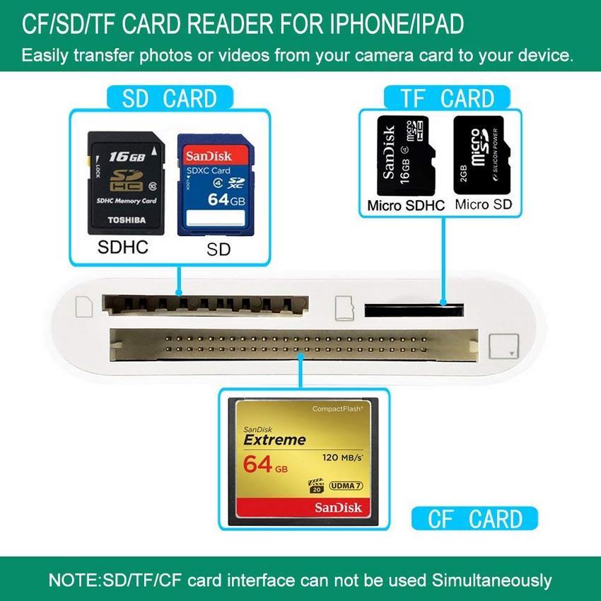 Đầu đọc thẻ USB Lightning cho thẻ nhớ CF/SD/TF/MS - Hàng nhập khẩu