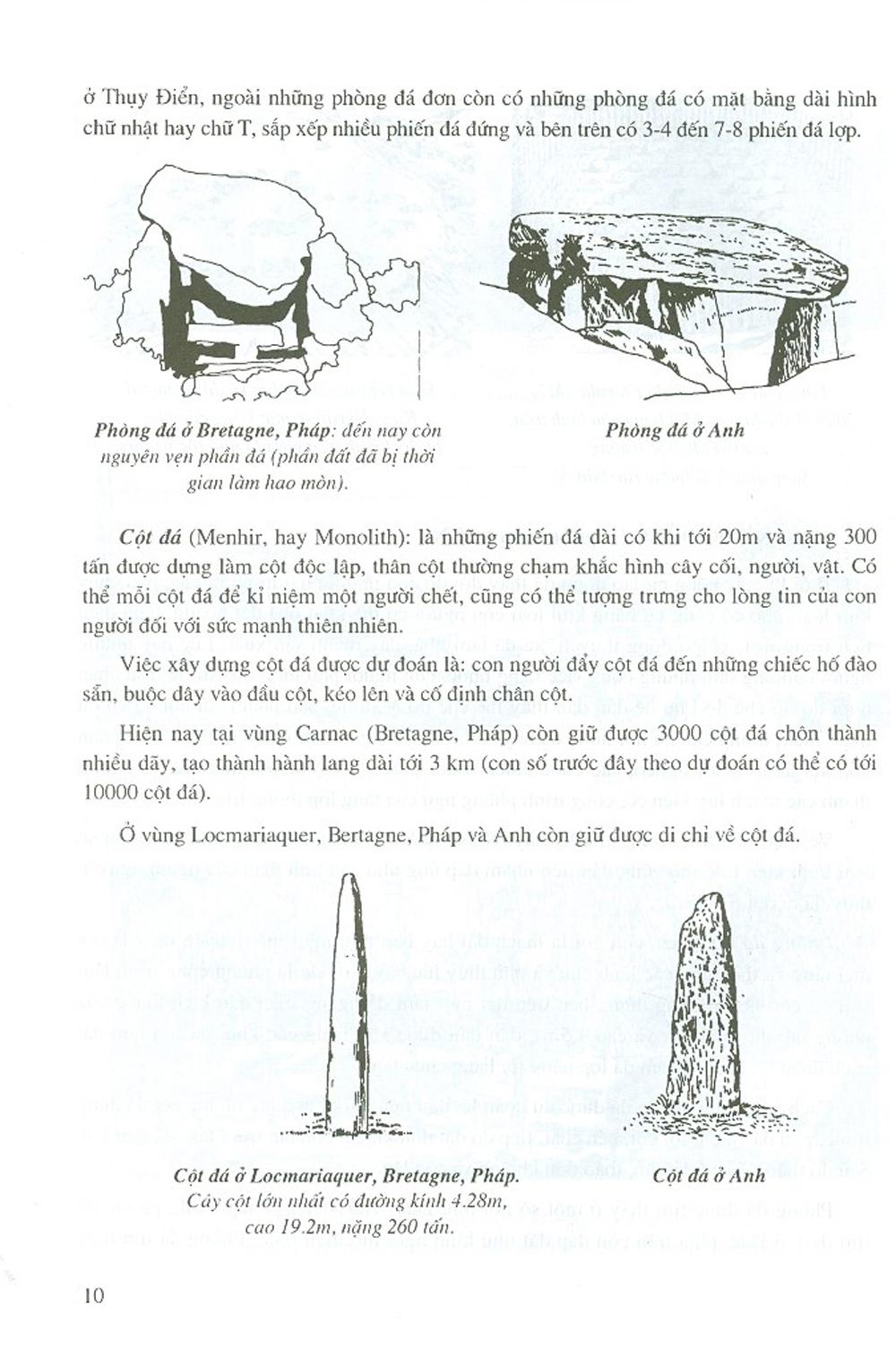 Giáo Trình Lịch Sử Kiến Trúc Thế Giới - Tập 1 (Tái bản năm 2020)
