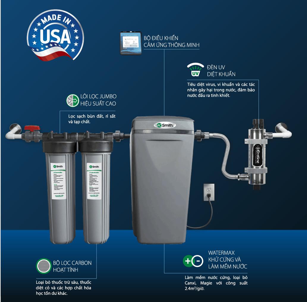 Hệ thống lọc nước đầu nguồn AOS I97- Hàng chính hãng