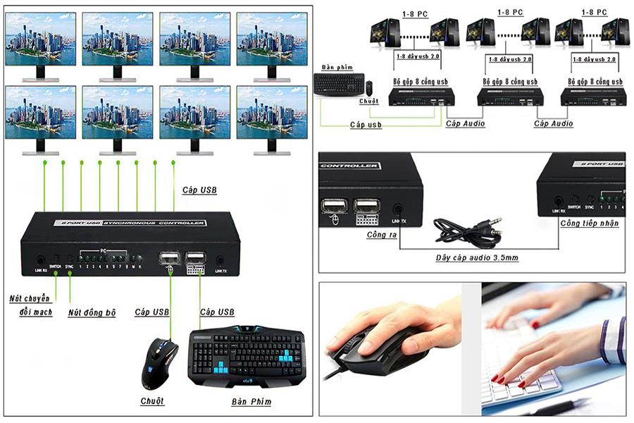 Bộ điều khiển đồng bộ 8 cổng USB HL-8P-USB Ho-link - Hàng Chính Hãng