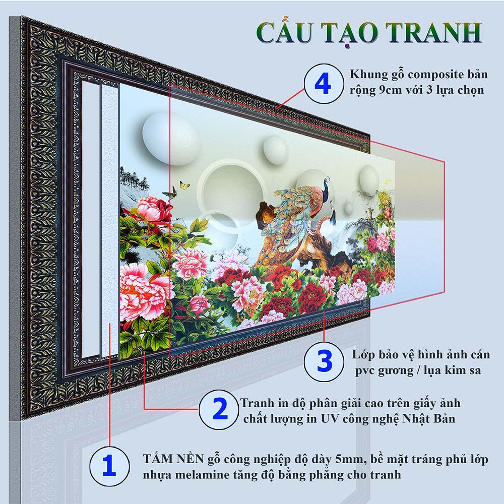 Tranh treo tường phòng khách, phòng ngủ Chim công PHÚ QUÝ BÌNH AN chất liệu pvc gương / lụa kim sa. MS:3219L9