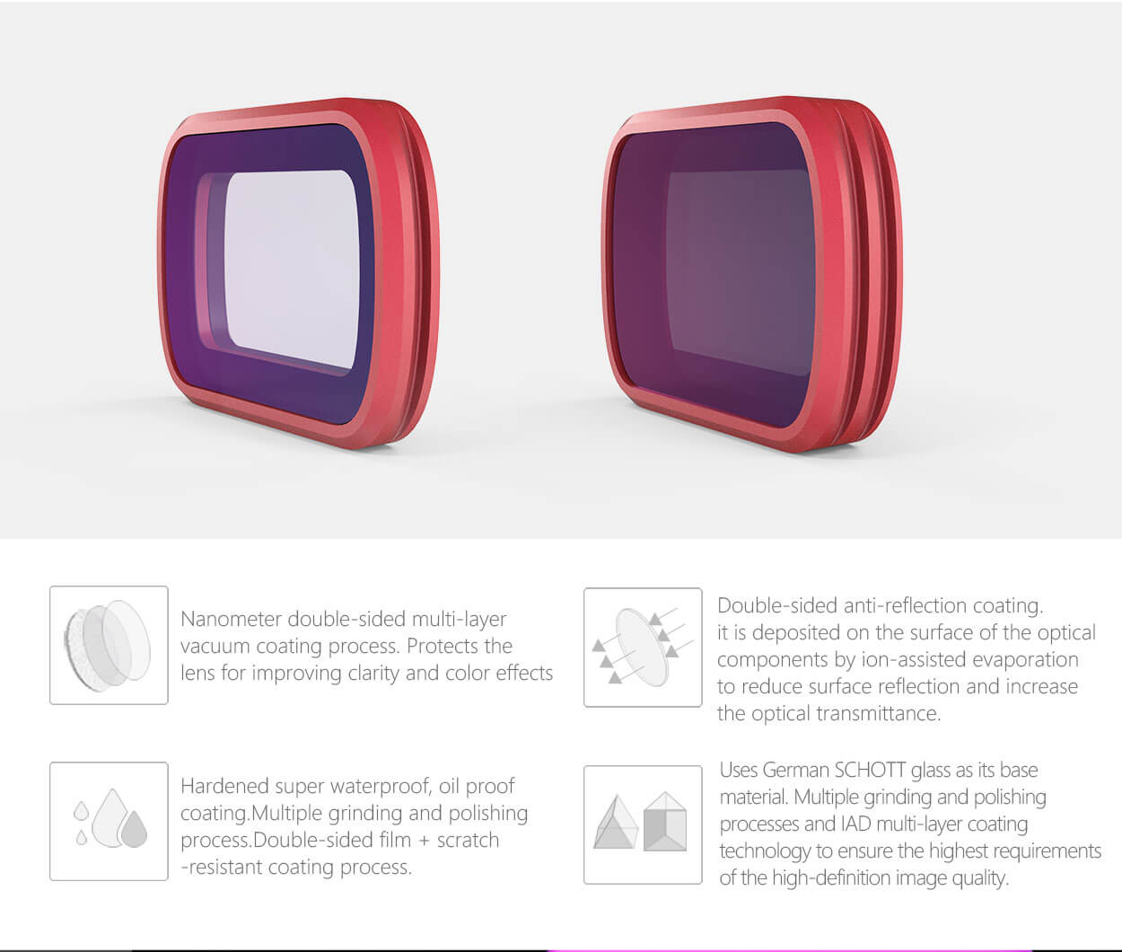 Filter MRC-CPL Osmo Pocket – Professional – hàng chính hãng PGYtech