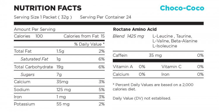 GU-Roctane-ChocoCoco-NutritionFact.jpg