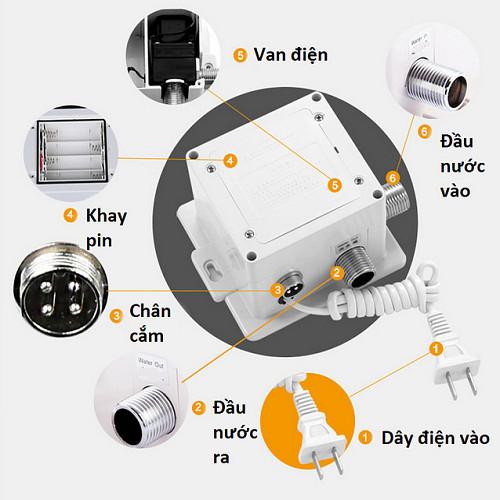 Vòi cảm ứng smartliving YM105VMsmart - Hàng Chính Hãng