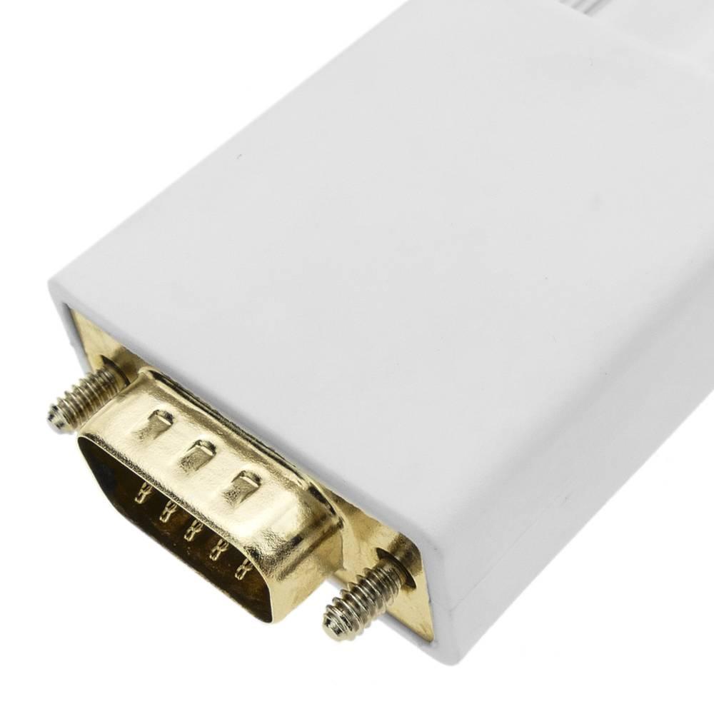 Cáp chuyển tín hiệu cho Macbook ra VGA (đực) dài 1m8