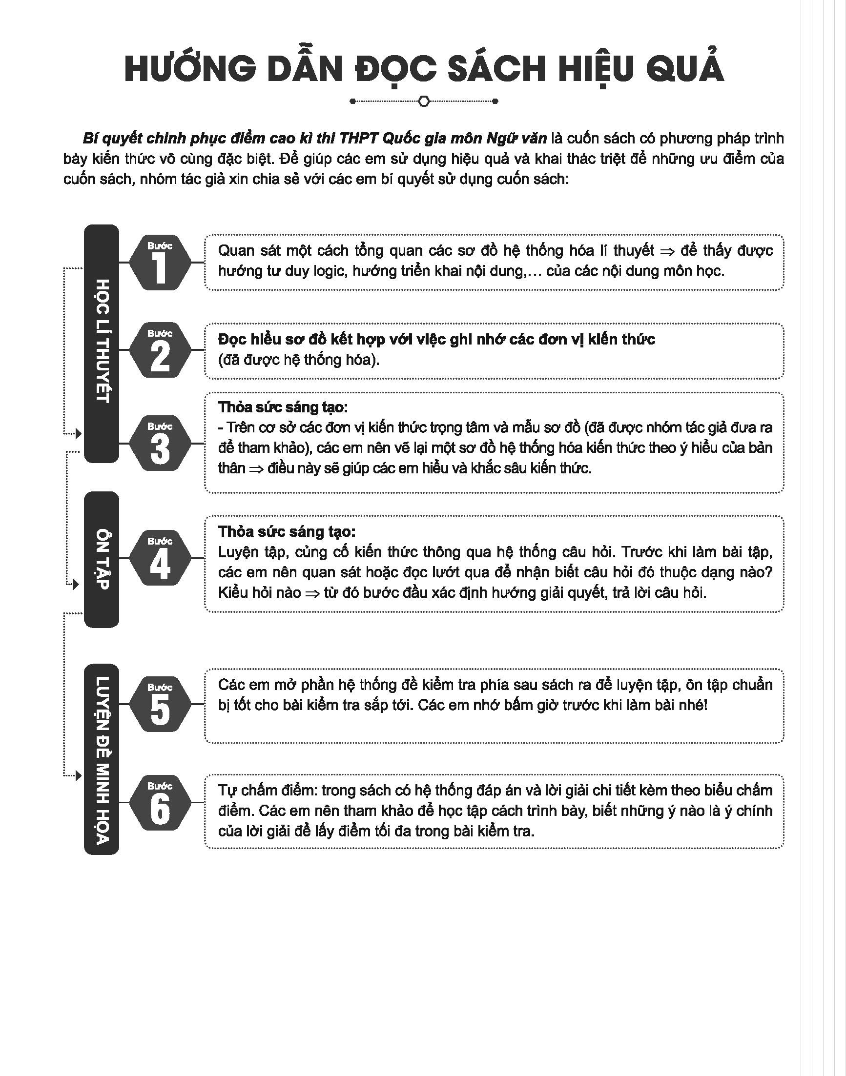 Bí quyết chinh phục điểm cao kì thi THPT Quốc gia môn Ngữ văn