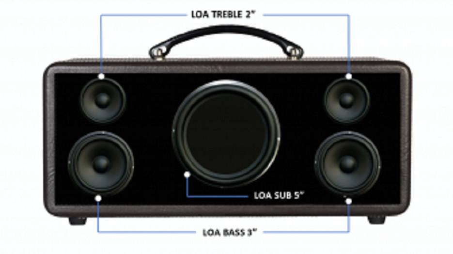 Dàn Karaoke di động Acnos KBeatbox KS361S - Hàng chính hãng