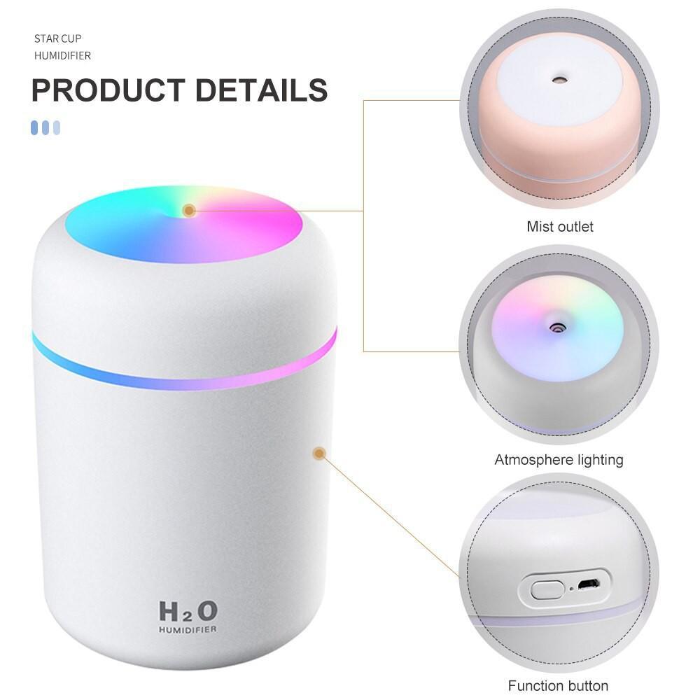 Máy Phun Sương tạo độ ẩm không khí mini có đèn LED màu cầu vồng H2O MIGU.VN