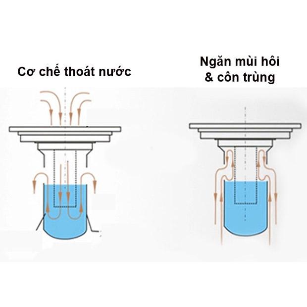Phễu thoát sàn chống hôi và côn trùng 10cm NX504