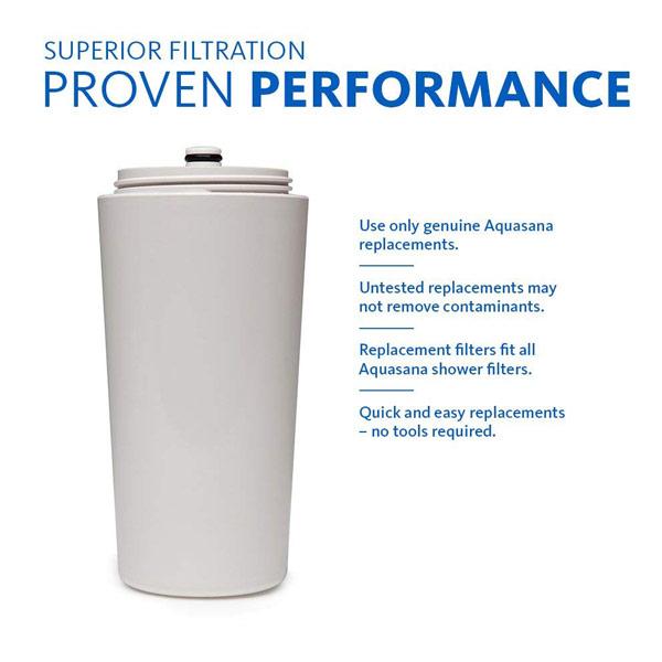 Lõi lọc thay thế Bộ Lọc Tắm Aquasana - Aquasana USA - Made in USA