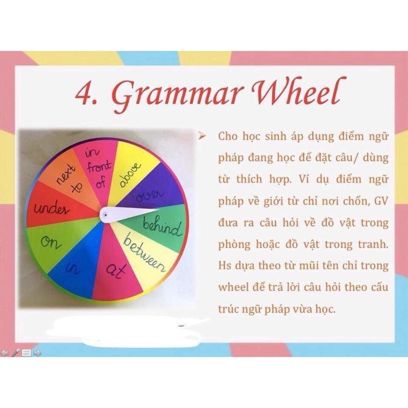 Giáo cụ dạy học : Vòng quay kì diệu magic wheel Size 40cm