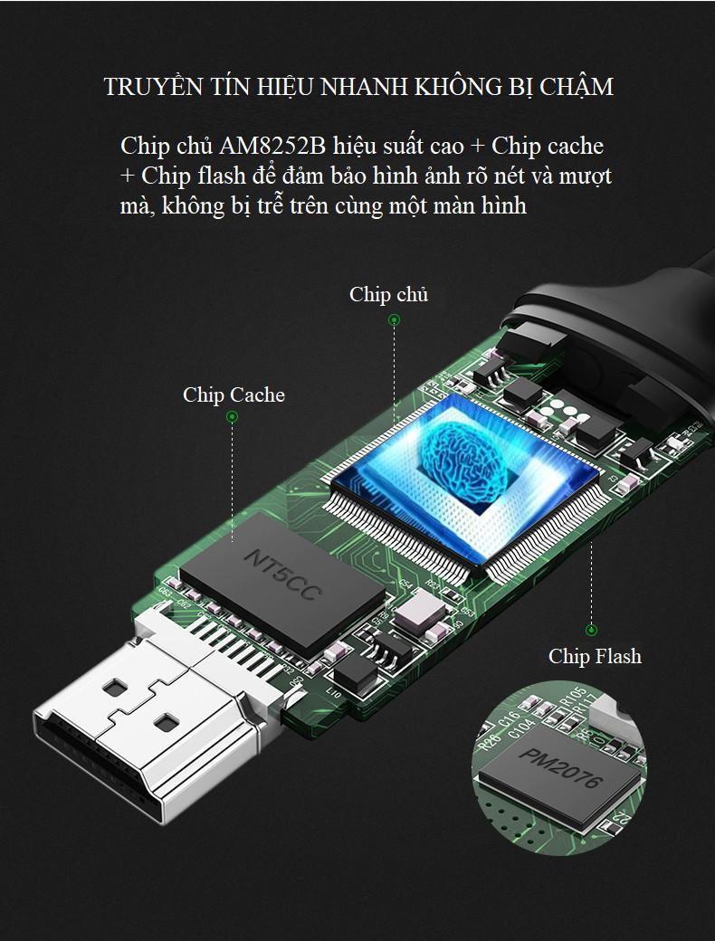 Cáp Lightning to HDMI, Kết nối HDTV cable từ điện thoại lên tivi