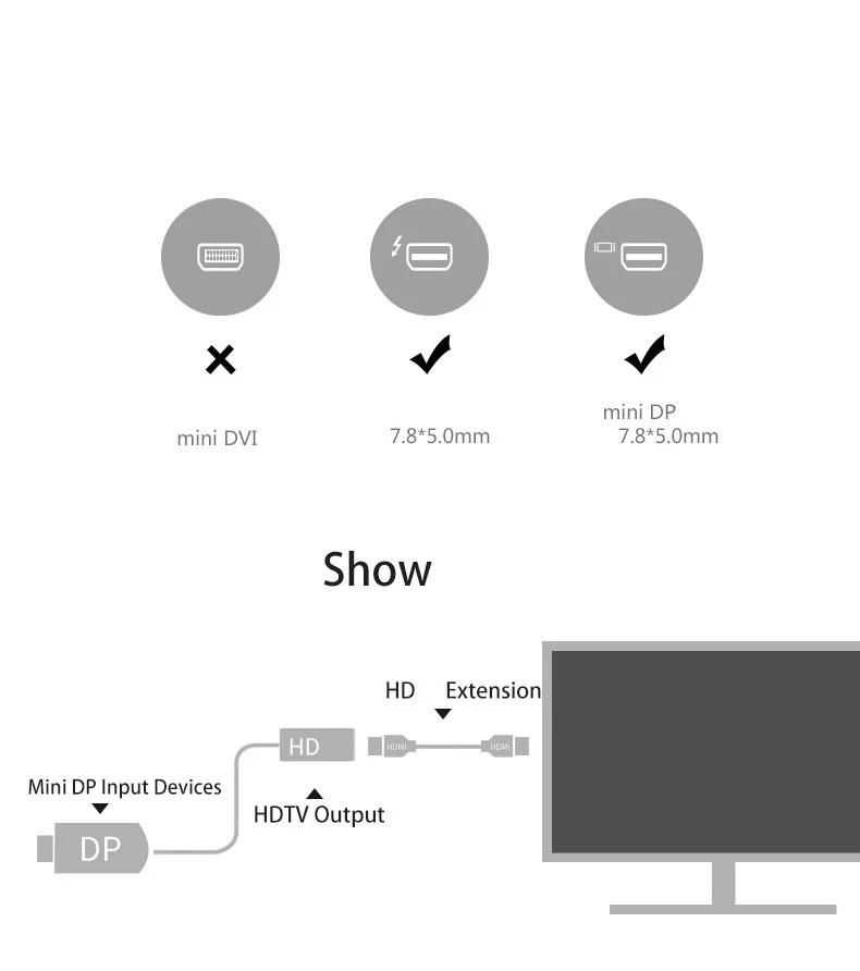 Cáp chuyển từ Mini Displayport sang HDMI VEGGIEG