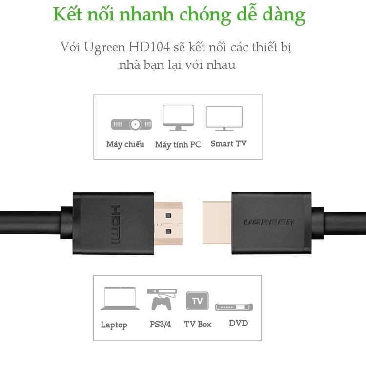 Cáp HDMI Ugreen 10111 (15m) - Hàng Chính Hãng