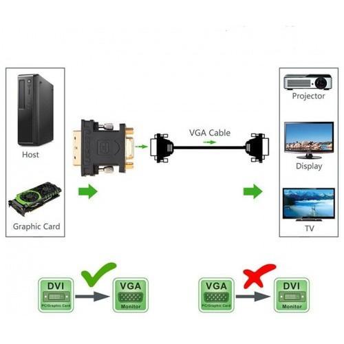 Cáp chuyển đổi DVI to VGA (24+5) chính hãng Ugreen 30499