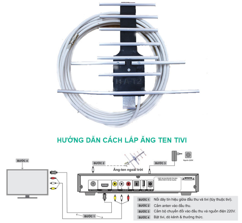 Anten thông minh thu sóng DVB T2 + 15m dây cáp + Jack nối - Hàng Chính Hãng