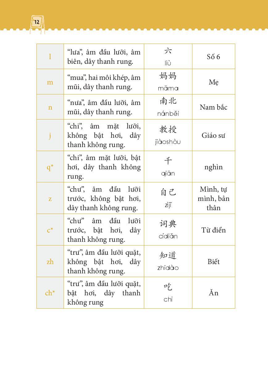 Combo 2 sách: 1500 Câu chém gió tiếng Trung thông dụng nhất + Tự Học Tiếng Trung Cấp Tốc Trong Kinh Doanh Bán Hàng+ DVD
