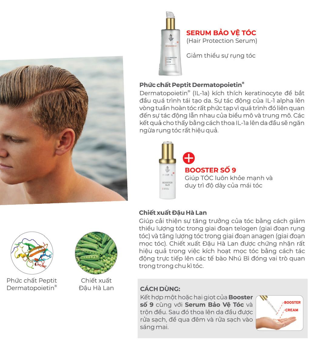 Serum Ngăn Ngừa Rụng Và Làm Dày Tóc - EVENSWISS HAIR PROTECTION SYSTEM SERUM từ Thụy Sĩ 50ml