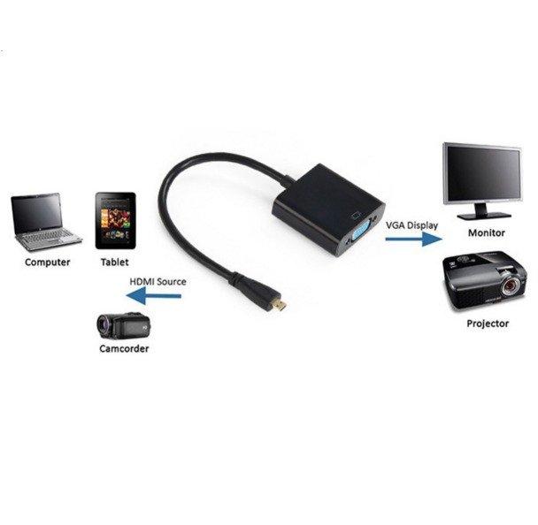 Cáp Micro HDMi To VGA + Audio - Cáp Chuyển Micro HDMI Sang VGA ( Màu Ngẫu Nhiên )