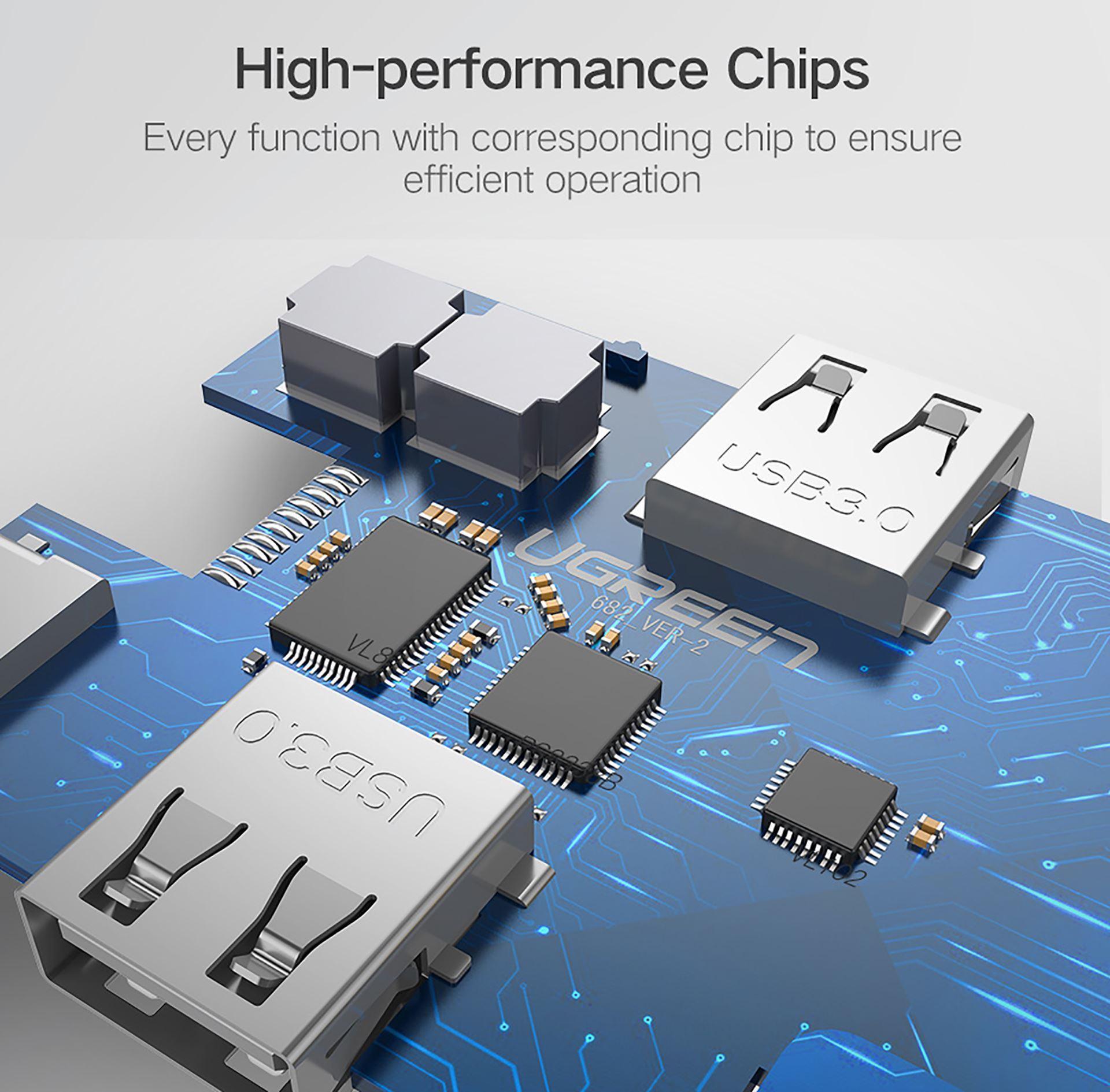 Hub USB C Multi HDMI 4K, Enthernet, USB 3.0, PD, TF, SD Ugreen CM179 40873 - Hàng Chính Hãng