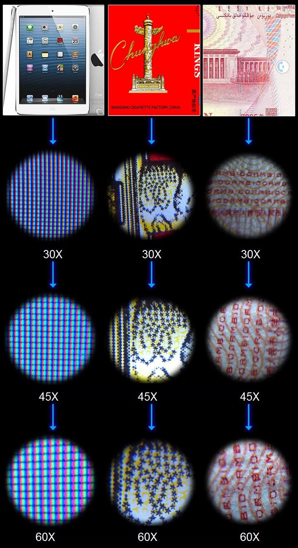 Kính lúp cầm tay có đèn 3 thấu kính độ phóng đại lần lượt là 30 lần, 45 lần và 60 lần ( Tặng kèm 01 móc khóa tô vít đa năng )
