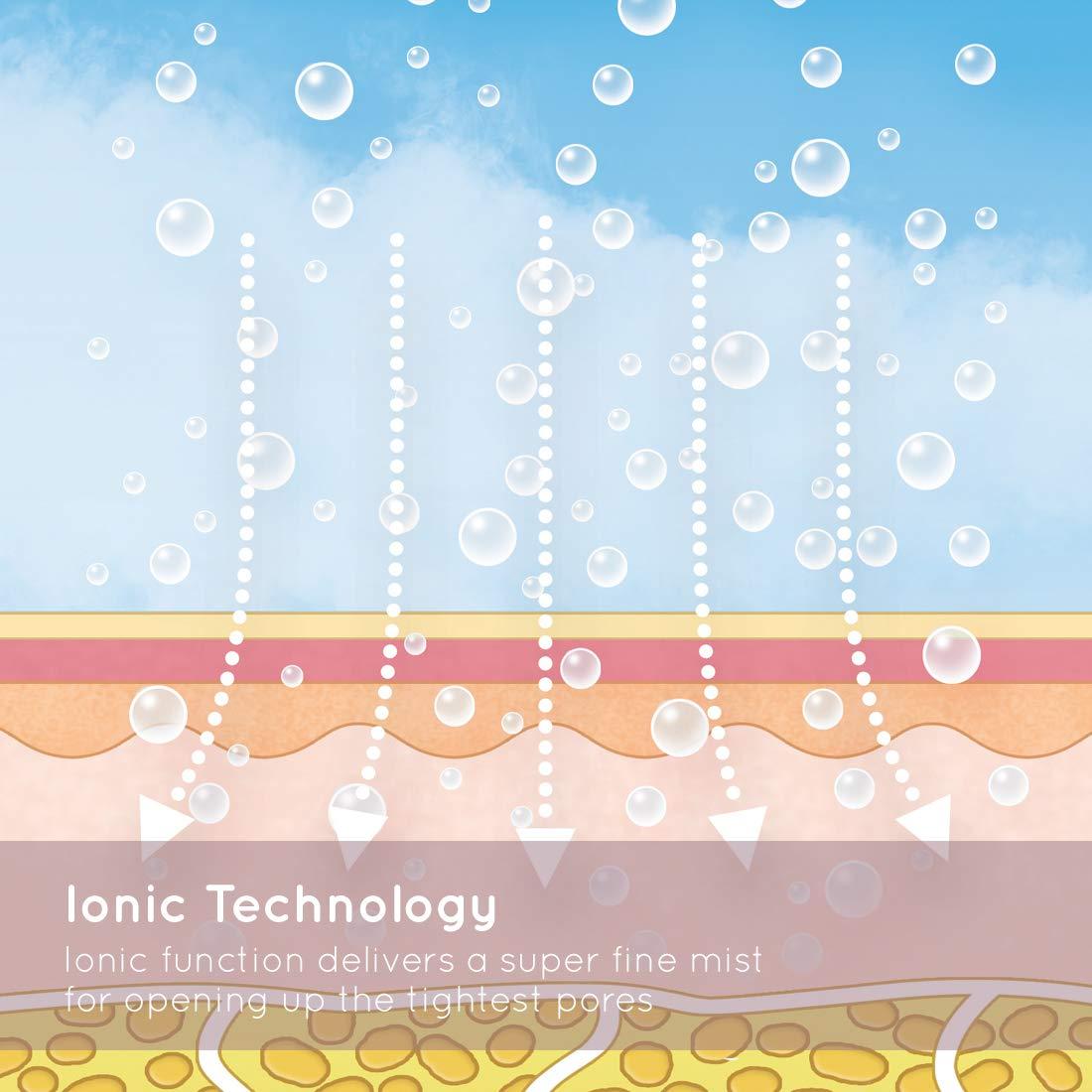 Máy xông hơi da mặt USA công nghệ siêu âm ION HoMedics FCS-100-EU nhập khẩu USA