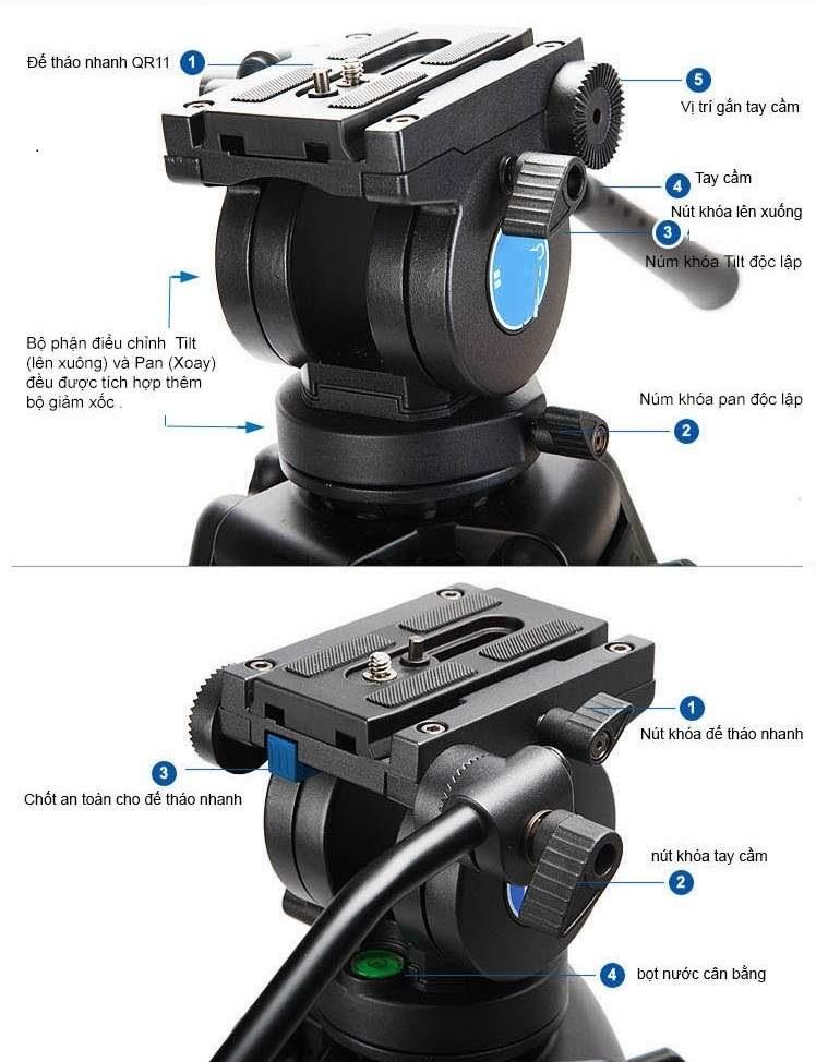 Chân máy quay KH-25N