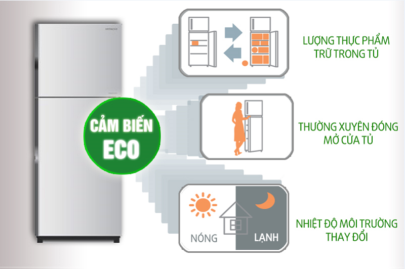 Tủ Lạnh Inverter Hitachi R-H230PGV4 (225L)