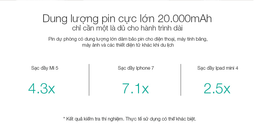 Pin Sạc Dự Phòng Xiaomi Mi 2C 20.000 mAh 2 Cổng USB Tích Hợp QC 3.0 PLM06ZM - Hàng Chính Hãng