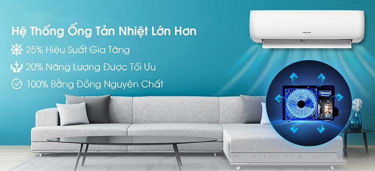 Máy Lạnh Hisense Inverter 2.5 HP AS-24TW4RXBTU00 - Chỉ Giao tại HCM