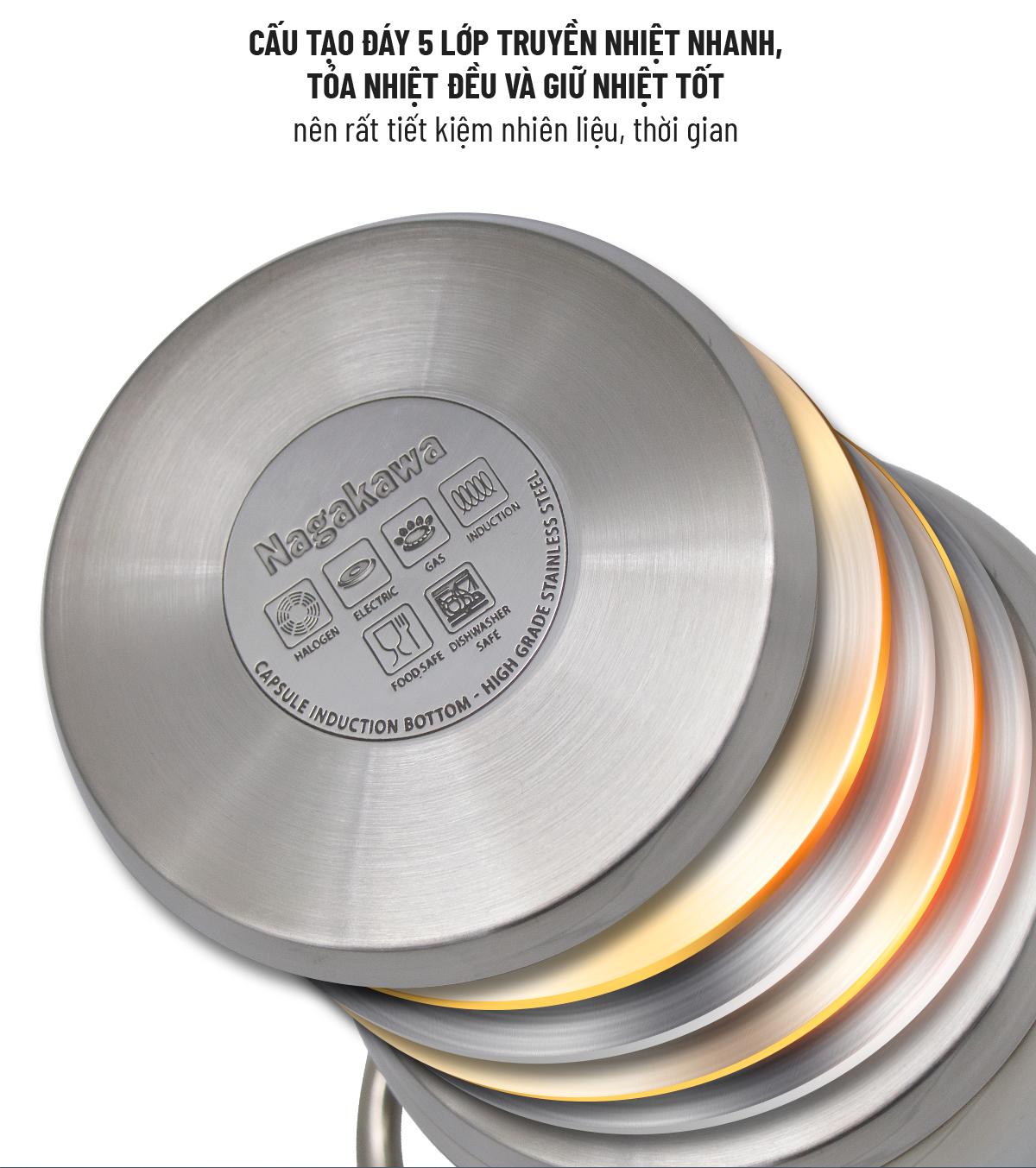 Bộ 3 Nồi Inox 5 Đáy Cao Cấp Nagakawa NAG1351 (16cm, 20cm, 24cm) Dùng Cho Mọi Loại Bếp - Hàng Chính Hãng