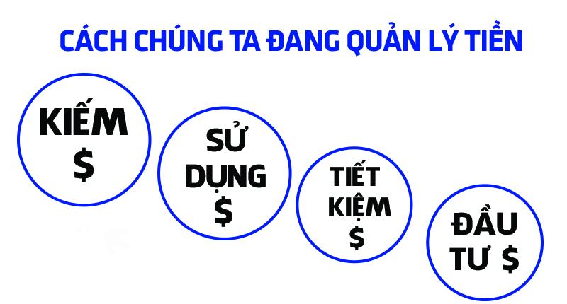 tai-sach-pdf-tai-chinh-ca-nhan-cho-nguoi-viet-nam