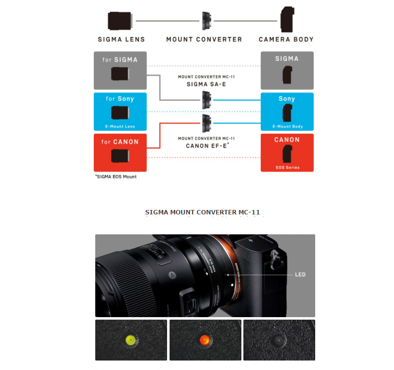 SIGMA MOUNT CONVERTER MC-11 Micro-adapter ring E-port adapter SLR lens support Auto-focus metal bayonet (Canon EF-E)