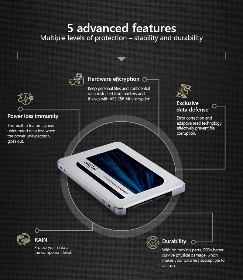 Ổ Cứng SSD Crucial MX500 Series 250GB SATA3