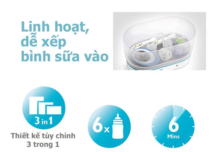 Máy Tiệt Trùng Bình Sữa Philips Avent 3 Trong 1 - 284.02